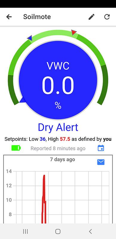 Soilmote App Dashboard 2; wireless soil moisture sensor.