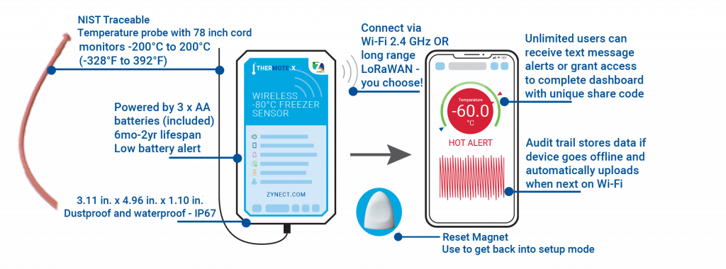 Thermote X Features; nist traceable wireless temperature sensor